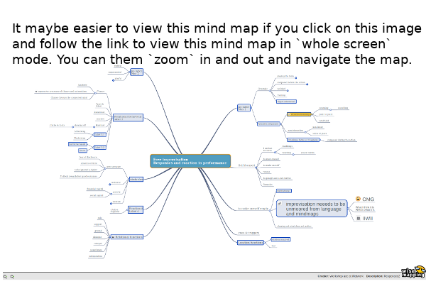 responses mindmap advice01